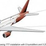 Cair Humidification System VIP Aircraft CTT Systems