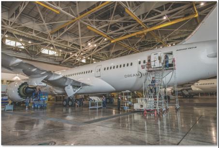 GDC Technics Hanger 777